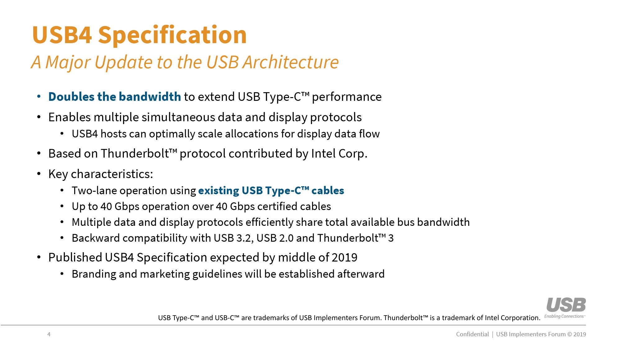 Флешки прискорить новий порт USB 4.0: оголошена дата виходу
