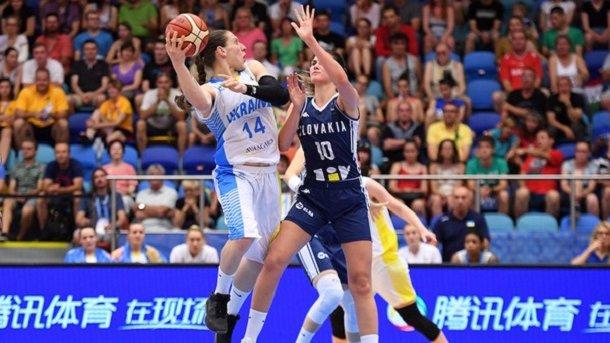 Збірна України програла Словаччині в 1/8 фіналу Євробаскету-2017