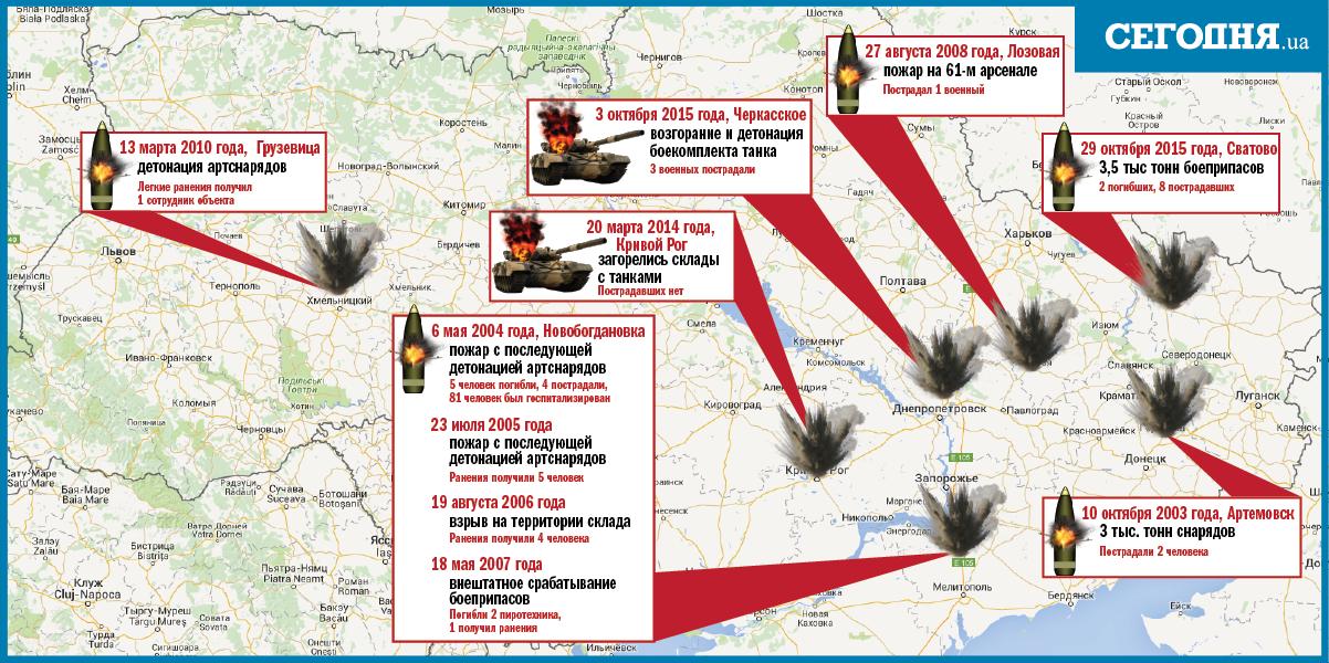 """Результат пошуку зображень за запитом """"вибухали військові склади в Україні"""""""