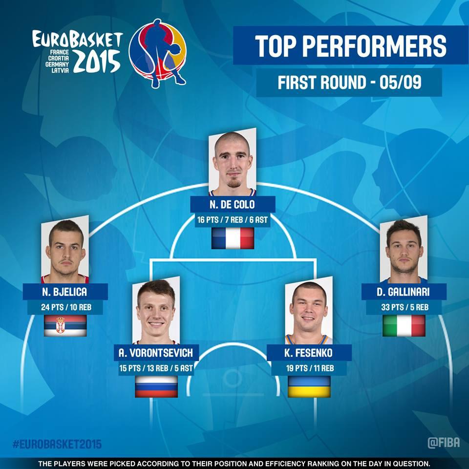 top_5_euro