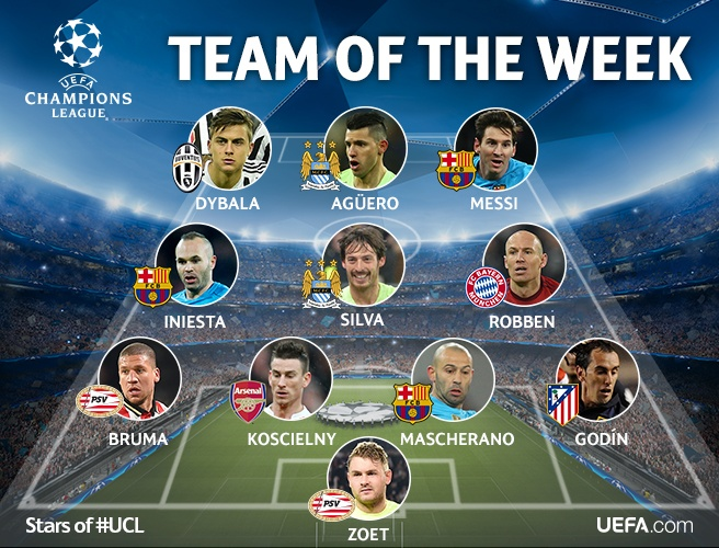 ucl-team-of-the-week---656x500