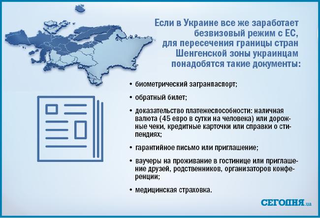 Україна готова доскасування віз,— Єврокомісія схвалила звіт