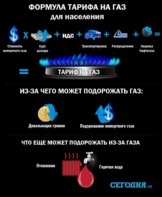 gas-01_1