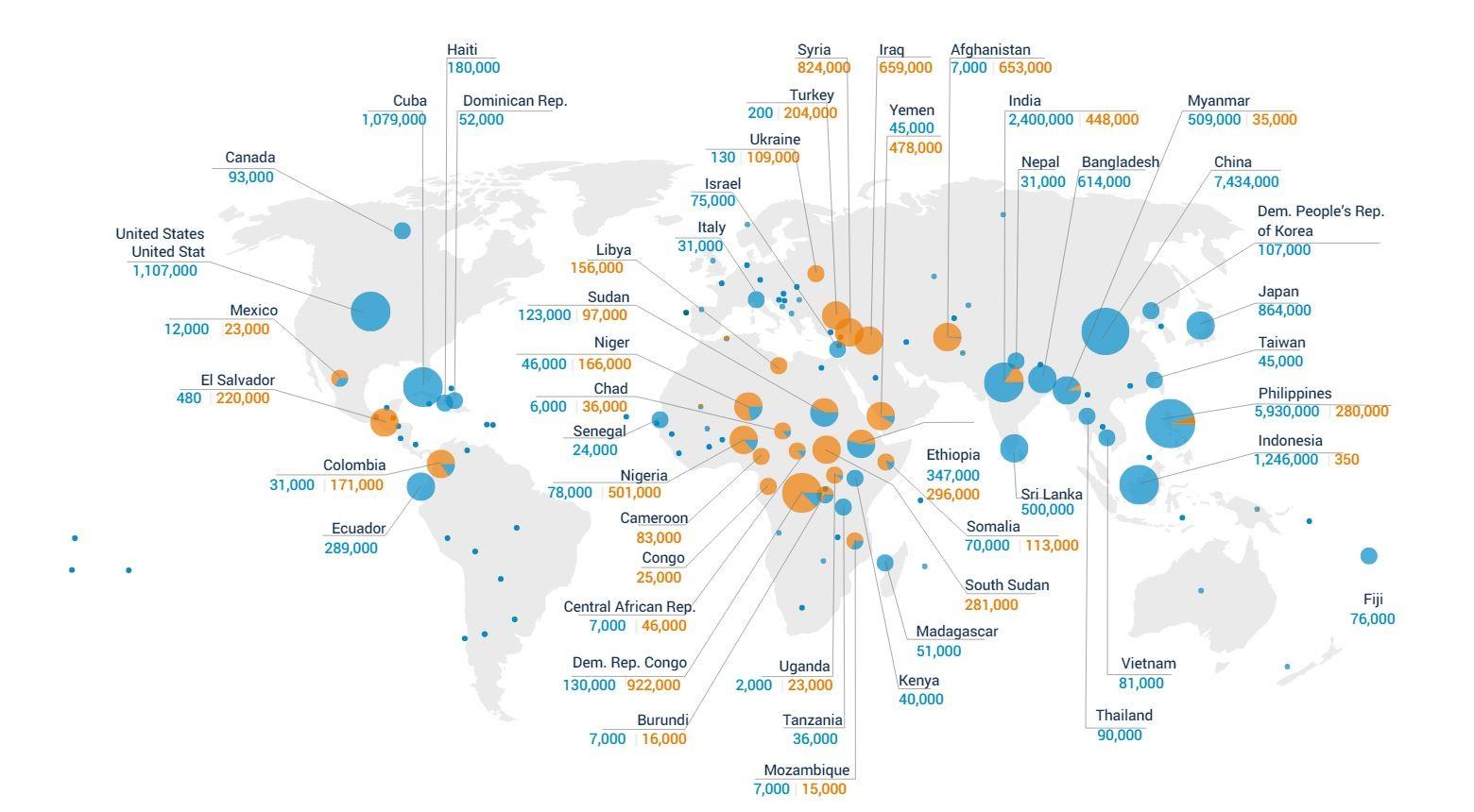 У2016 році всвіті з'явилося понад 31 млн внутрішніх біженців