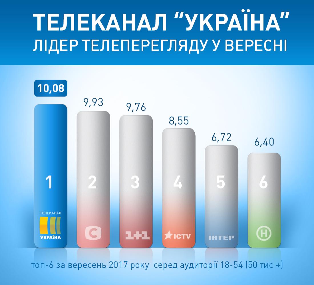 kanal_ukraina__sept