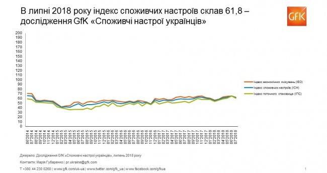 cci_july_18_infographics_ua-1120