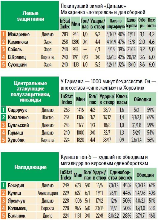 stats03_01
