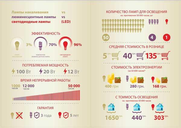 infografica_6001
