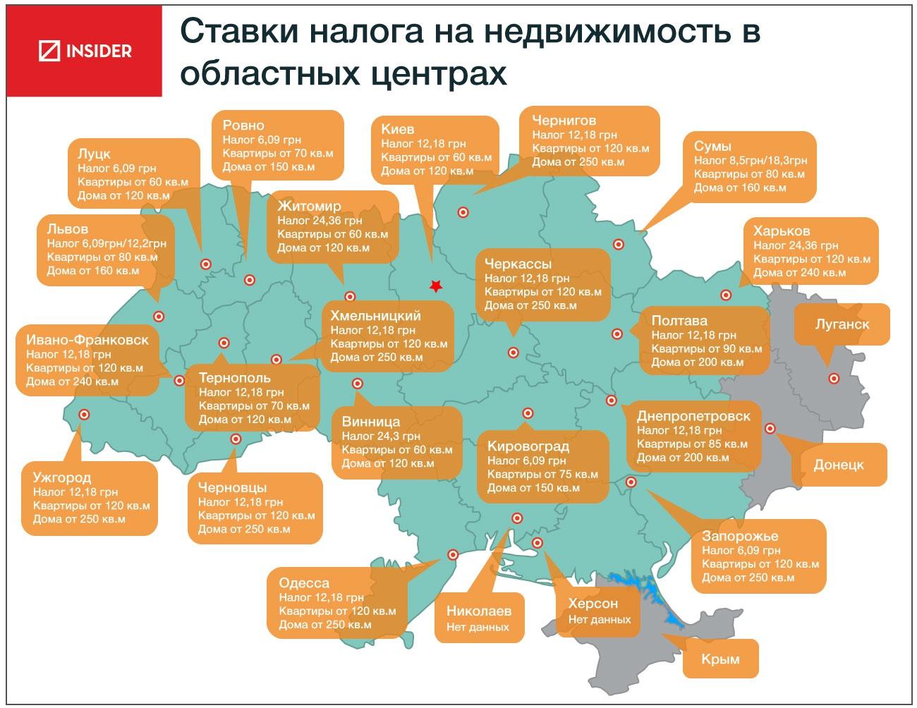 Який податок на нерухомість встановили в  України
