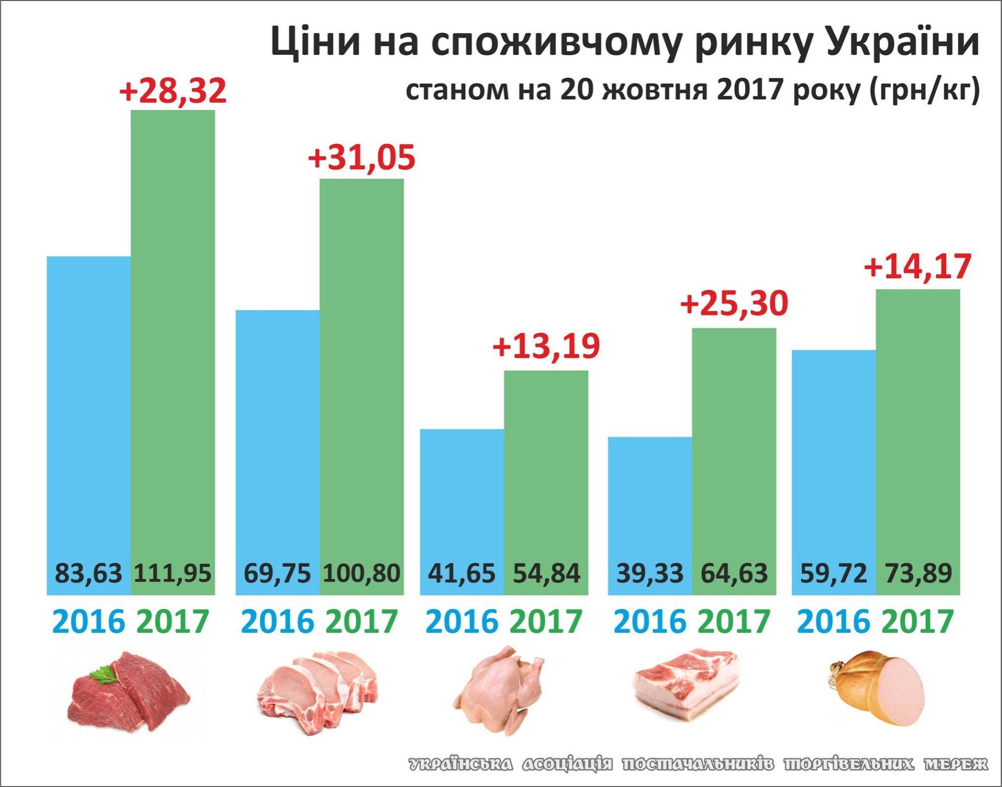 Налоговики в Киеве изъяли партию слабоалкогольных напитков на 300 тыс. грн, которые продавали по интернету - Цензор.НЕТ 6757