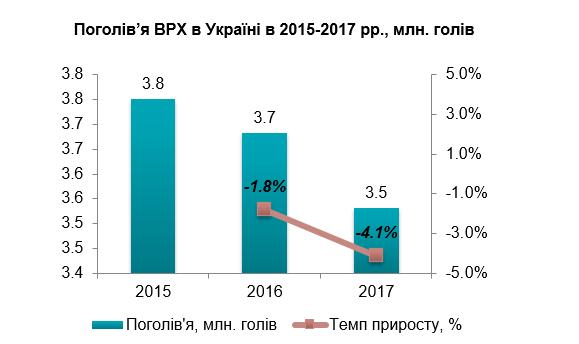 analiz-rynka-govyadiny-ukrainy5