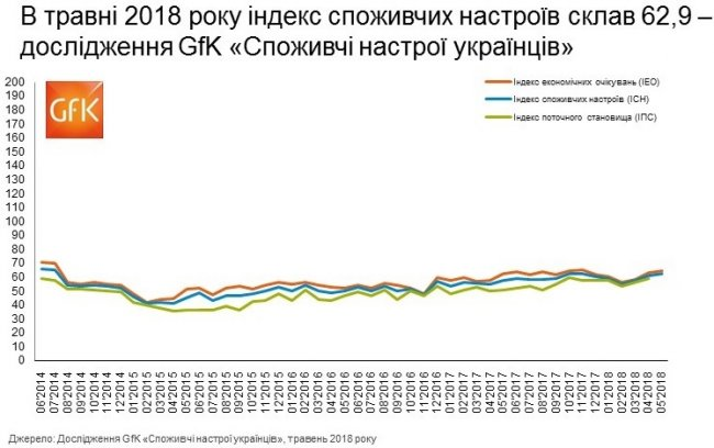 cci_may_18_infographics_ua1120