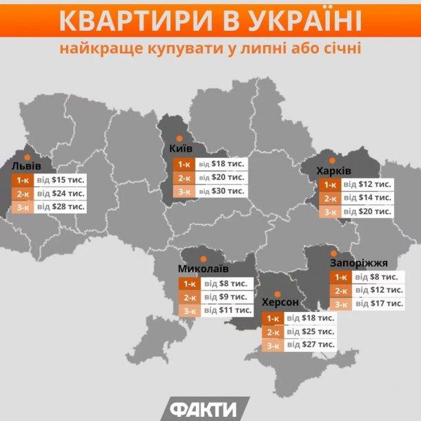 kvartiry_stoimost_1-2