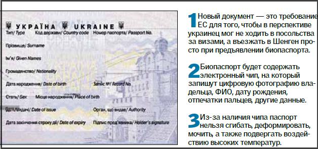 graf_tipa_pasporti