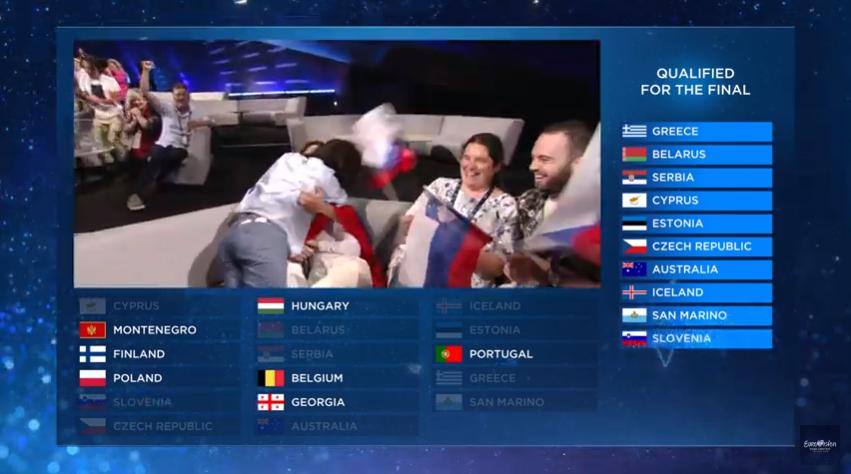 Євробачення 2019: переможці першого півфіналу