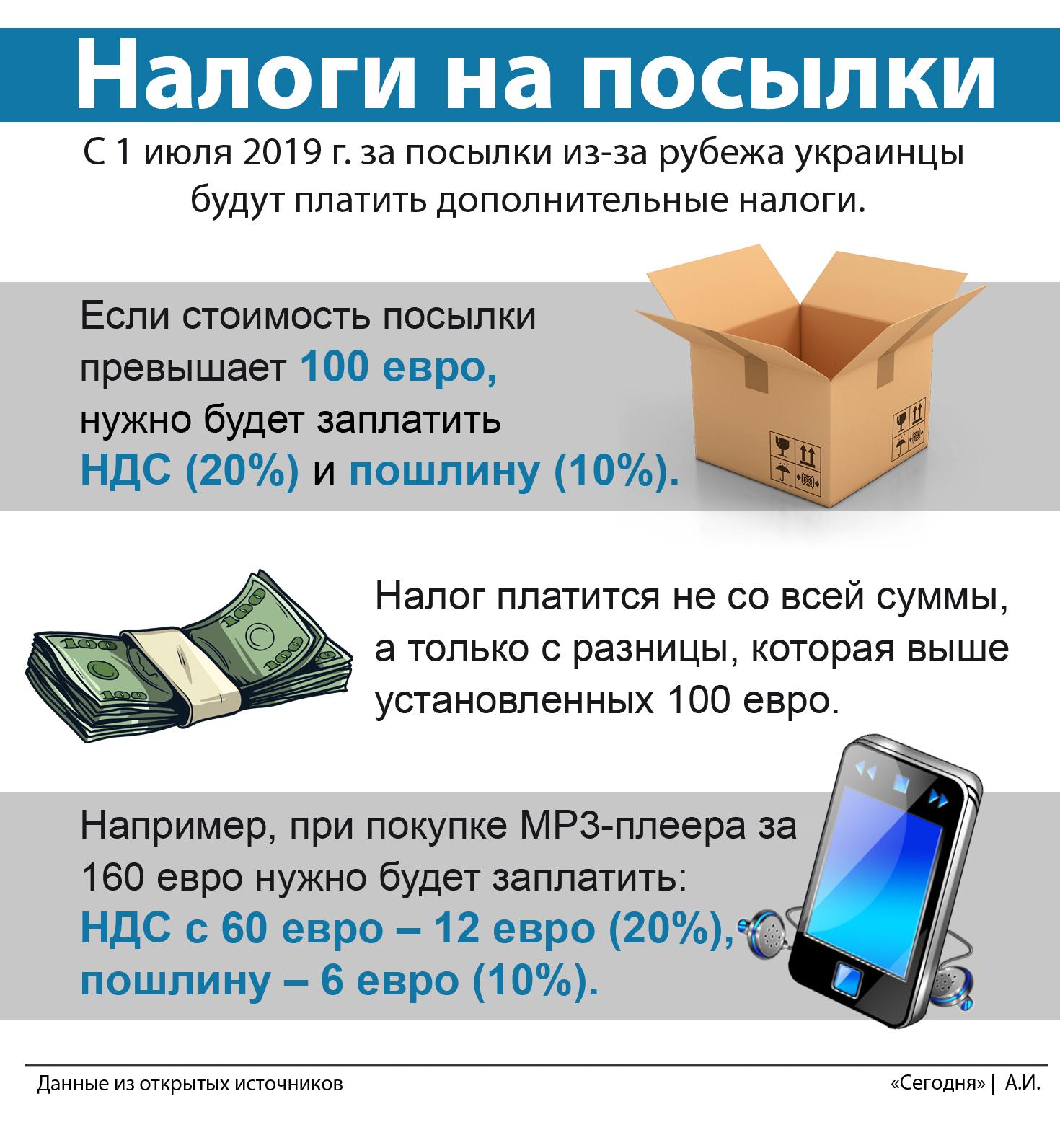 Податки на посилки з-за кордону зростуть: що підготували українцям, фото-2